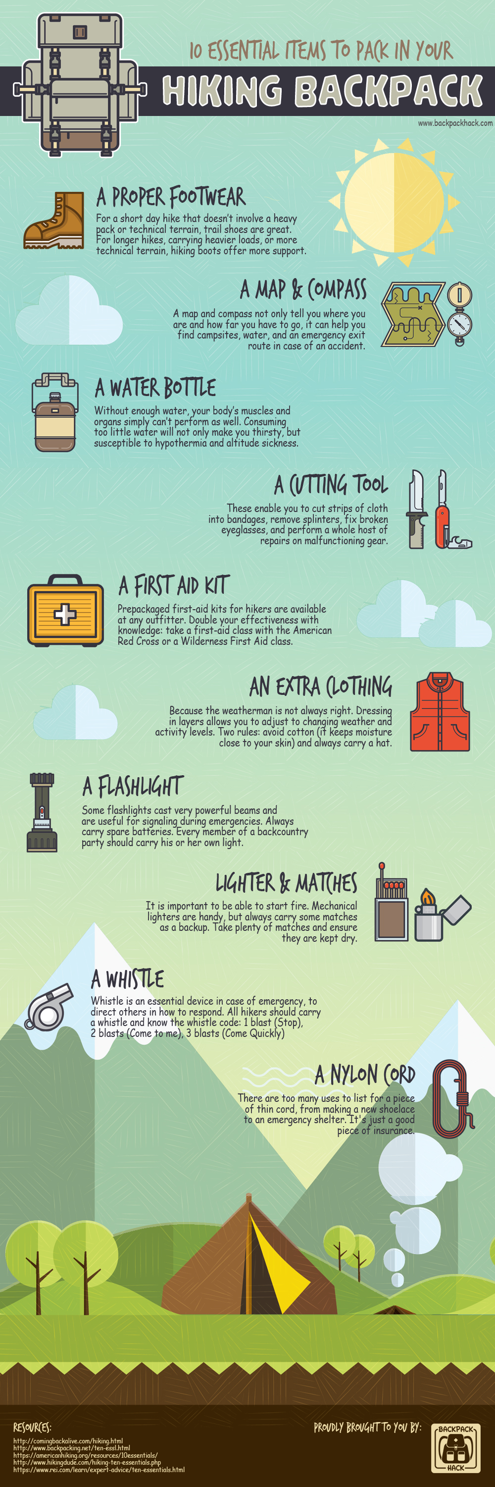 Essential Hiking Gear Infographic